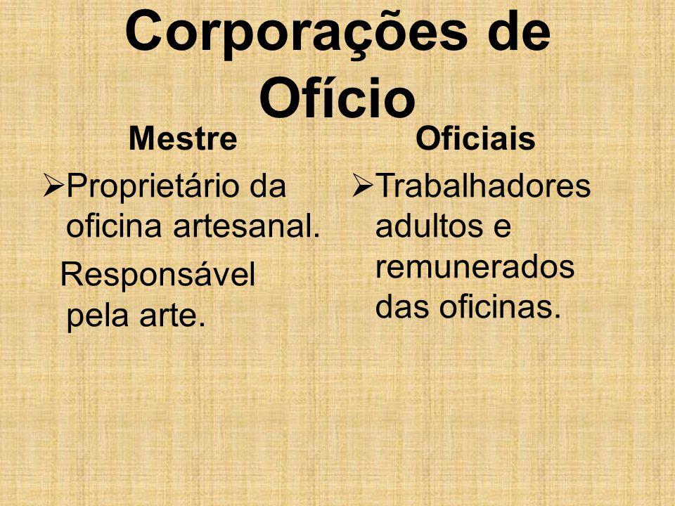 Corporações de Ofício Mestre  Proprietário da oficina artesanal. Responsável pela arte. Oficiais  Trabalhadores adultos e remunerados das oficinas.