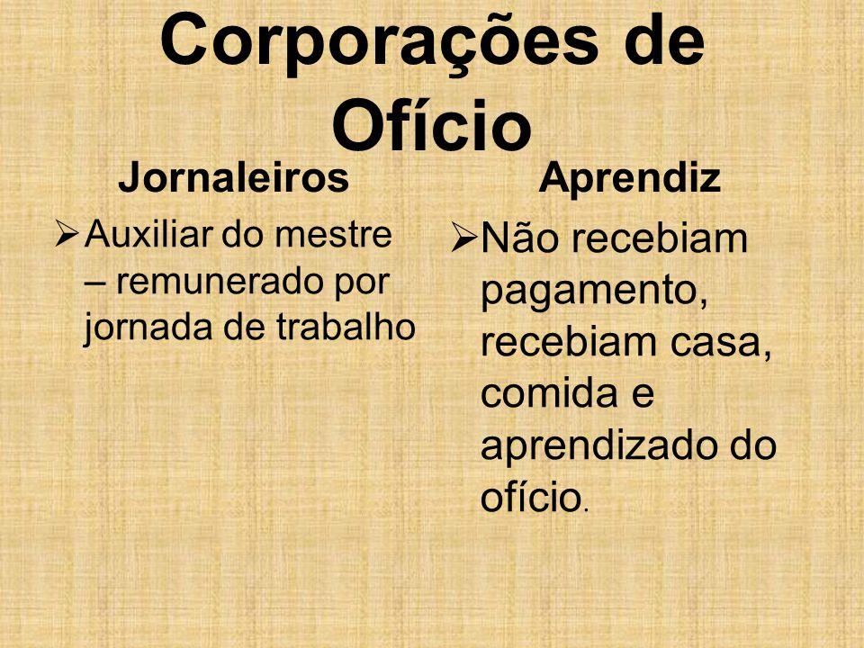 Corporações de Ofício Jornaleiros  Auxiliar do mestre – remunerado por jornada de trabalho Aprendiz  Não recebiam pagamento, recebiam casa, comida e