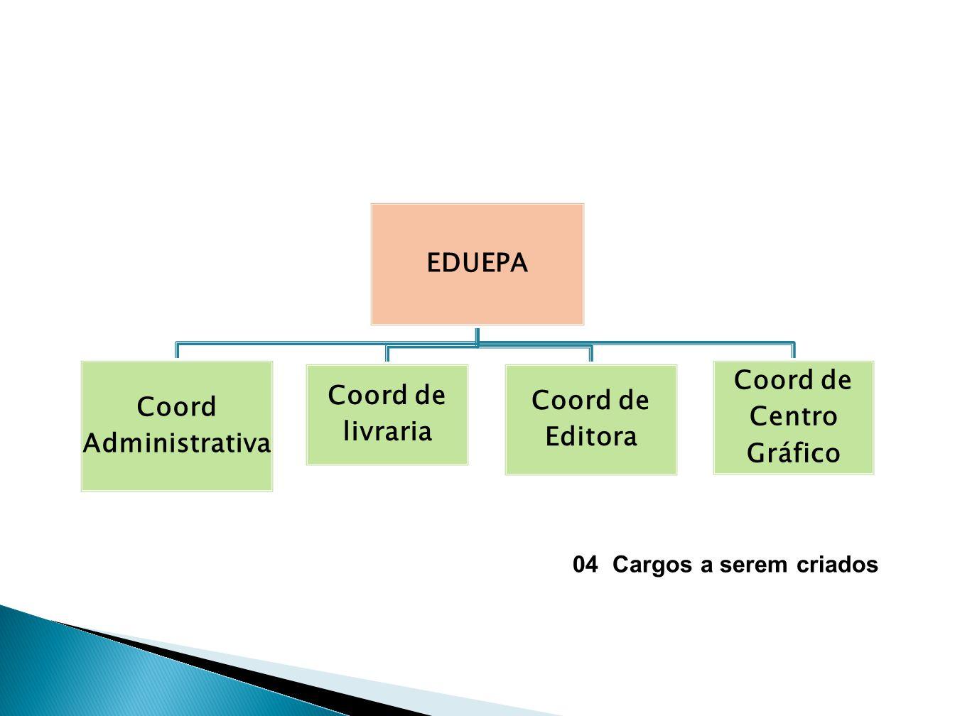 Pró-Reitoria de Extensão Coord.Assuntos Comunitários Coord.
