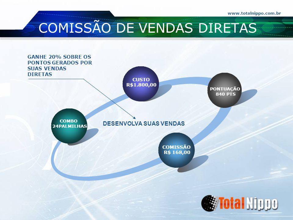 www.totalnippo.com.br COMISSÃO DE VENDAS DIRETAS CUSTO R$1.800,00 PONTUAÇÃO 840 PTS COMISSÃO R$ 168,00 COMBO 24PALMILHAS DESENVOLVA SUAS VENDAS GANHE