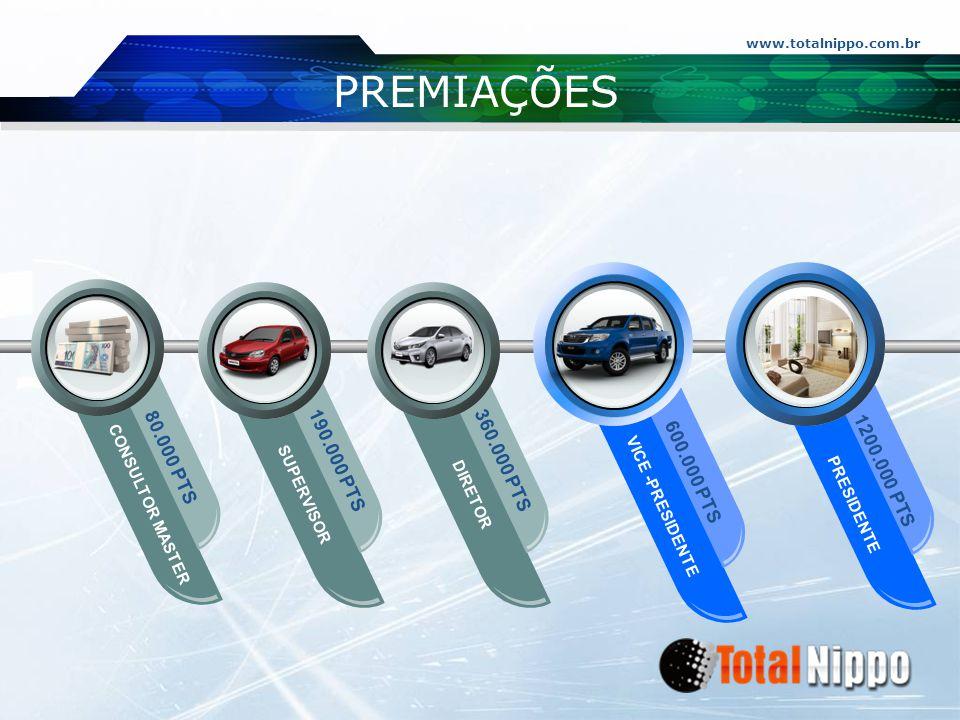 www.totalnippo.com.br PREMIAÇÕES CONSULTOR MASTER 80.000 PTS SUPERVISOR 190.000 PTS DIRETOR 360.000 PTS PRESIDENTE 1200.000 PTS VICE -PRESIDENTE 600.0