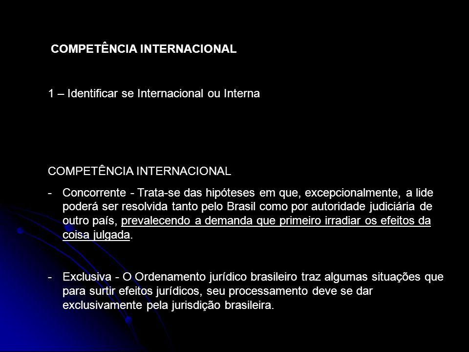 COMPETÊNCIA INTERNACIONAL 1 – Identificar se Internacional ou Interna COMPETÊNCIA INTERNACIONAL -Concorrente - Trata-se das hipóteses em que, excepcio