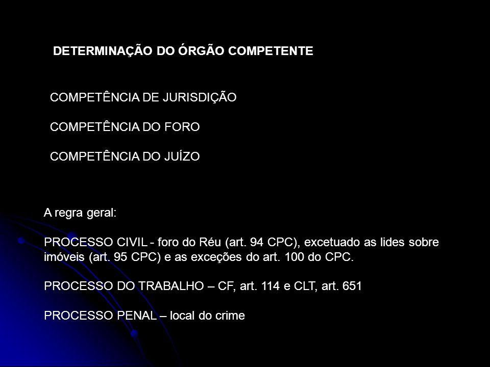 DETERMINAÇÃO DO ÓRGÃO COMPETENTE COMPETÊNCIA DE JURISDIÇÃO COMPETÊNCIA DO FORO COMPETÊNCIA DO JUÍZO A regra geral: PROCESSO CIVIL - foro do Réu (art.