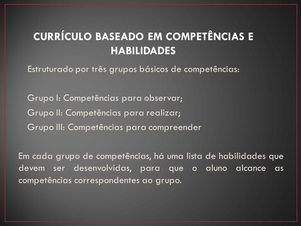 Estruturado por três grupos básicos de competências: Grupo I: Competências para observar; Grupo II: Competências para realizar; Grupo III: Competência