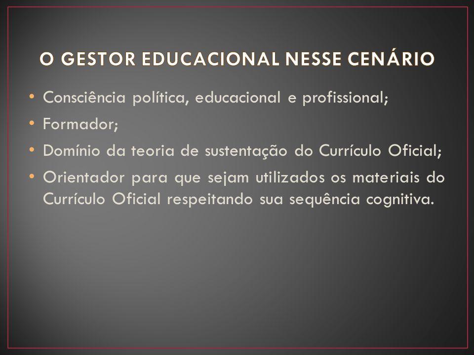 Consciência política, educacional e profissional; Formador; Domínio da teoria de sustentação do Currículo Oficial; Orientador para que sejam utilizado