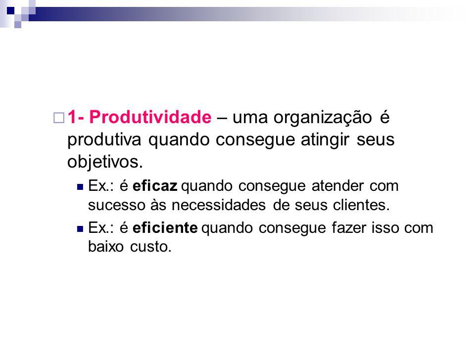  1- Produtividade – uma organização é produtiva quando consegue atingir seus objetivos. Ex.: é eficaz quando consegue atender com sucesso às necessid