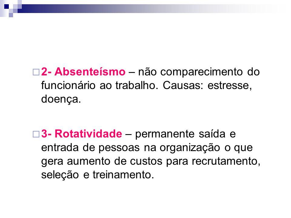  2- Absenteísmo – não comparecimento do funcionário ao trabalho. Causas: estresse, doença.  3- Rotatividade – permanente saída e entrada de pessoas