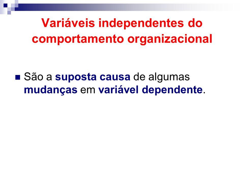 Variáveis independentes do comportamento organizacional São a suposta causa de algumas mudanças em variável dependente.