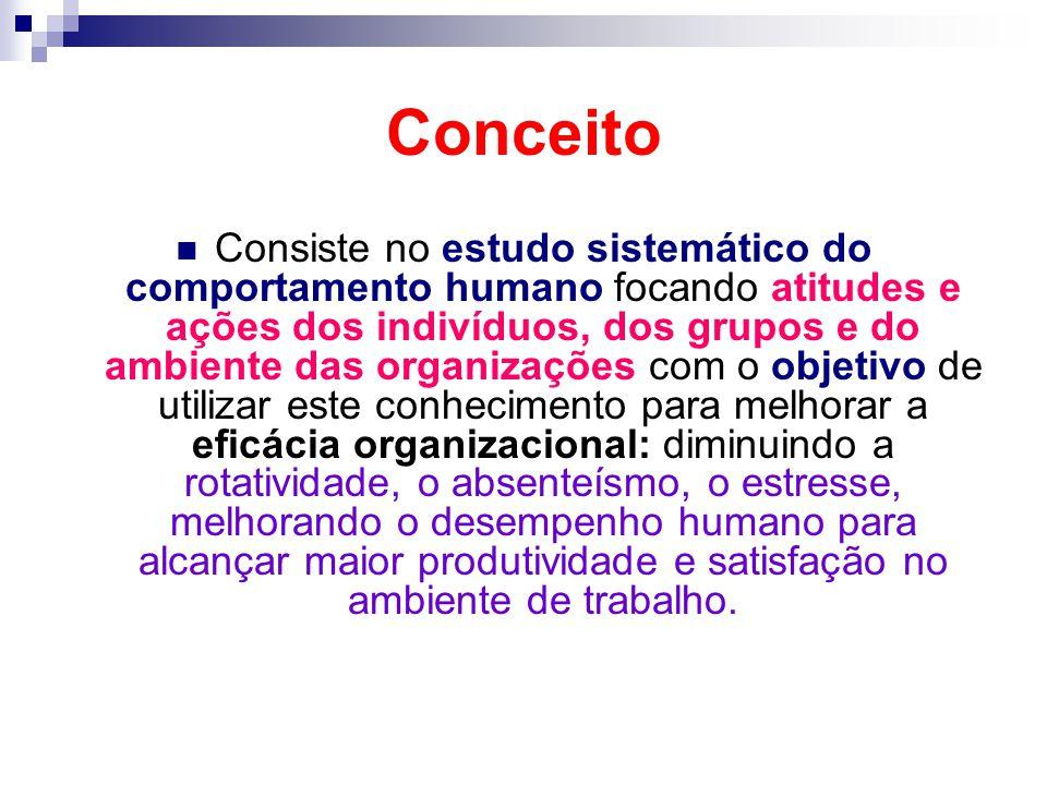 Conceito Consiste no estudo sistemático do comportamento humano focando atitudes e ações dos indivíduos, dos grupos e do ambiente das organizações com