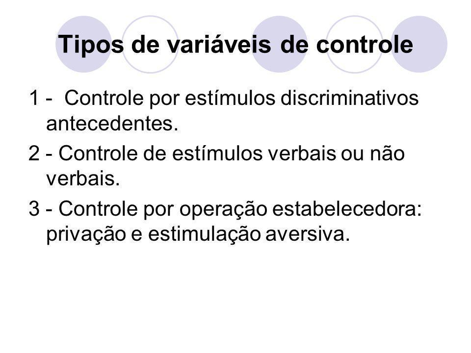 Tipos de variáveis de controle 1 - Controle por estímulos discriminativos antecedentes. 2 - Controle de estímulos verbais ou não verbais. 3 - Controle