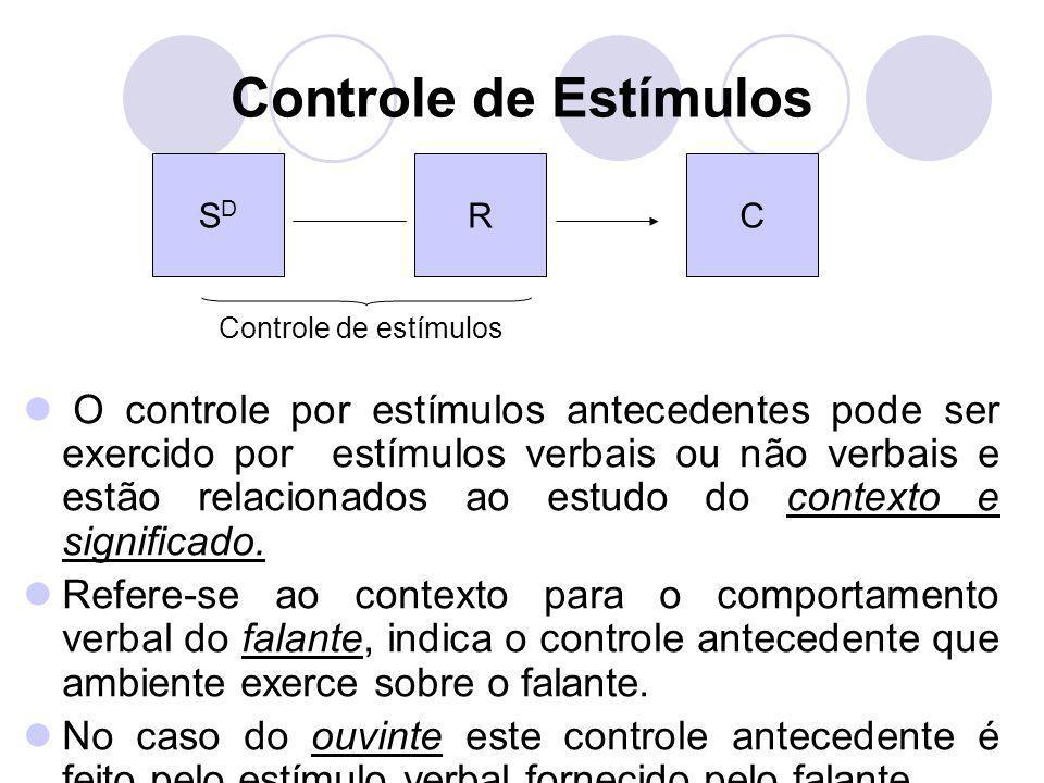 Controle de Estímulos SDSD RC O controle por estímulos antecedentes pode ser exercido por estímulos verbais ou não verbais e estão relacionados ao est