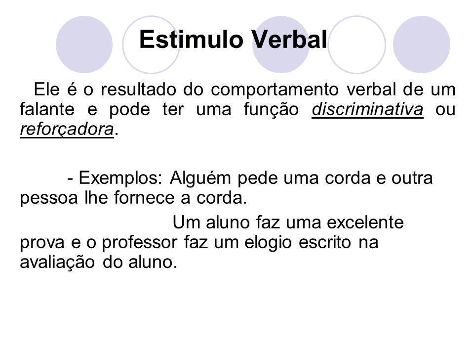 Estimulo Verbal Ele é o resultado do comportamento verbal de um falante e pode ter uma função discriminativa ou reforçadora. - Exemplos: Alguém pede u