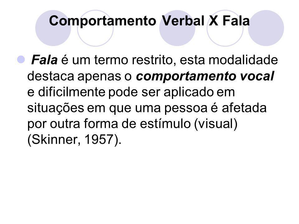Comportamento Verbal X Fala Fala é um termo restrito, esta modalidade destaca apenas o comportamento vocal e dificilmente pode ser aplicado em situaçõ