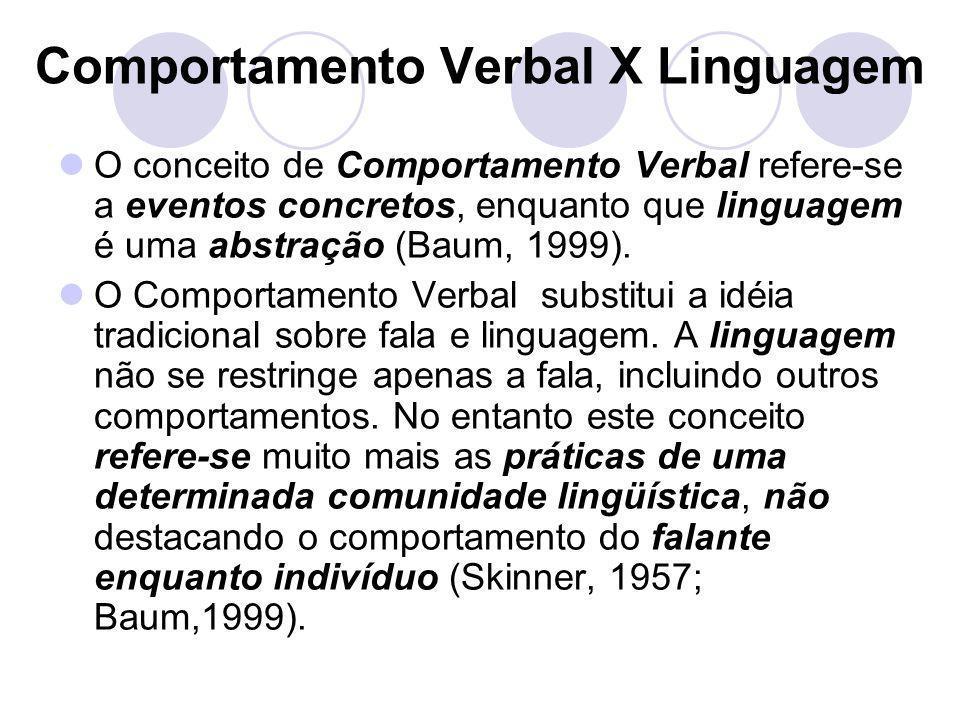 Comportamento Verbal X Linguagem O conceito de Comportamento Verbal refere-se a eventos concretos, enquanto que linguagem é uma abstração (Baum, 1999)
