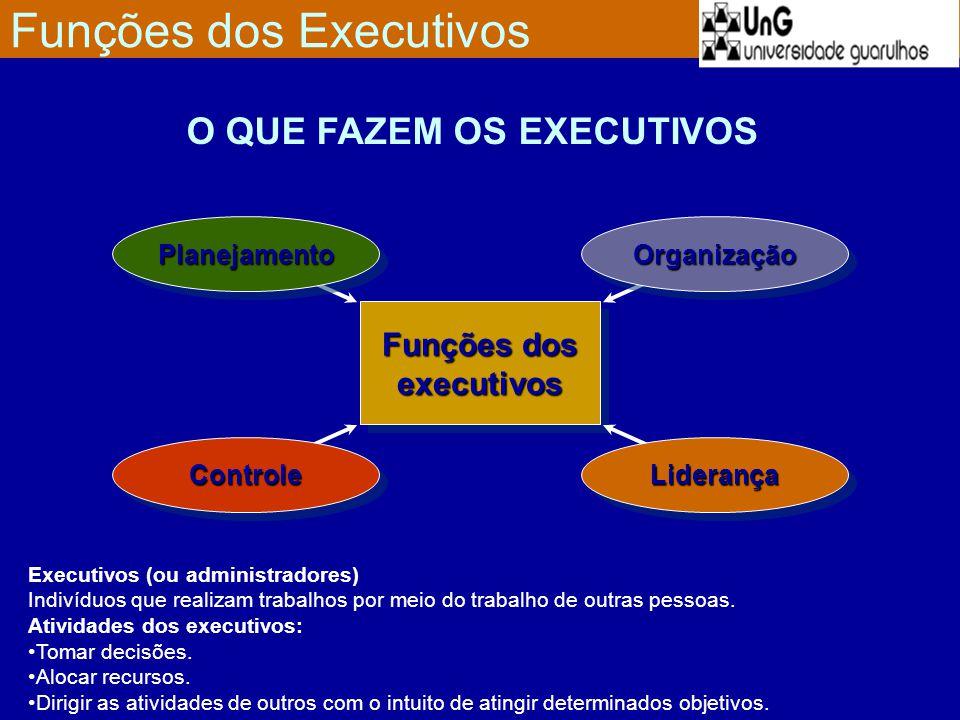 Funções dos Executivos Funções dos executivos executivosPlanejamentoPlanejamentoOrganizaçãoOrganizaçãoLiderançaLiderançaControleControle O QUE FAZEM O