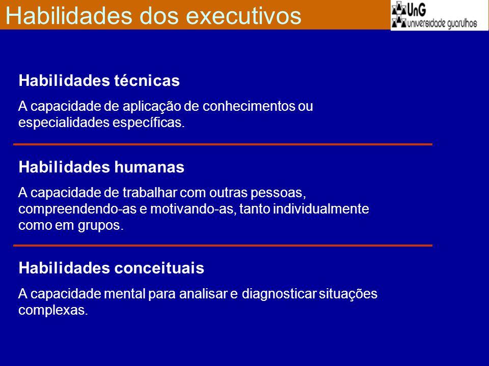 Habilidades dos executivos Habilidades técnicas A capacidade de aplicação de conhecimentos ou especialidades específicas. Habilidades humanas A capaci