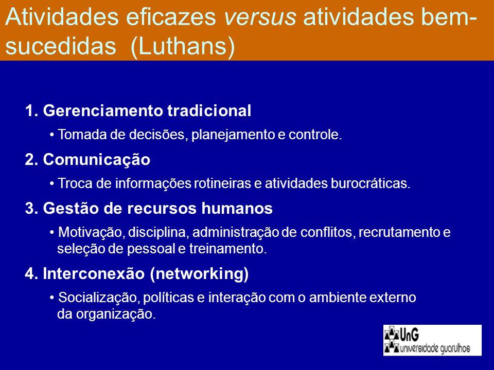 Atividades eficazes versus atividades bem- sucedidas (Luthans) 1. Gerenciamento tradicional Tomada de decisões, planejamento e controle. 2. Comunicaçã