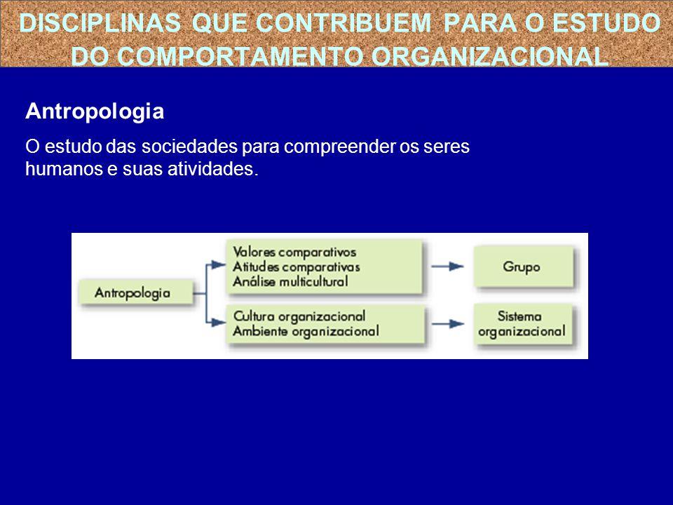 Antropologia O estudo das sociedades para compreender os seres humanos e suas atividades. DISCIPLINAS QUE CONTRIBUEM PARA O ESTUDO DO COMPORTAMENTO OR