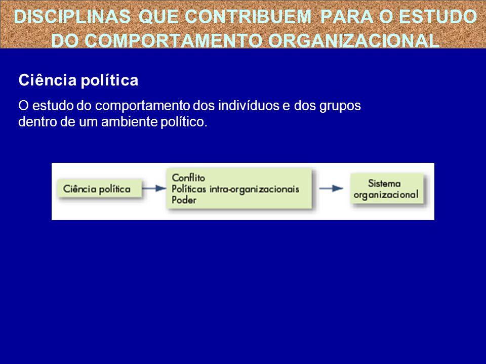 Ciência política O estudo do comportamento dos indivíduos e dos grupos dentro de um ambiente político. DISCIPLINAS QUE CONTRIBUEM PARA O ESTUDO DO COM