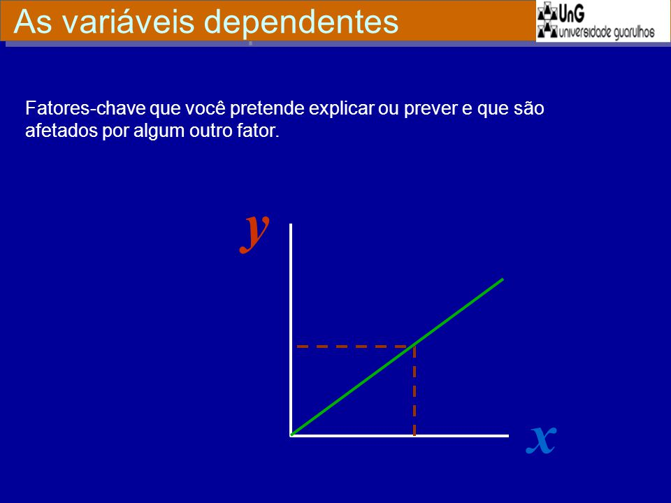 x y Fatores-chave que você pretende explicar ou prever e que são afetados por algum outro fator. As variáveis dependentes