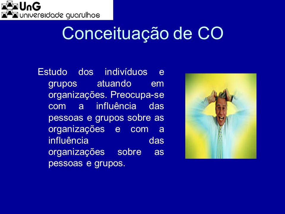 Conceituação de CO Estudo dos indivíduos e grupos atuando em organizações. Preocupa-se com a influência das pessoas e grupos sobre as organizações e c