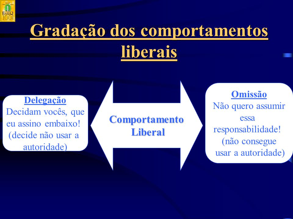 Gradação dos comportamentos liberais Comportamento Liberal Liberal Delegação Decidam vocês, que eu assino embaixo.