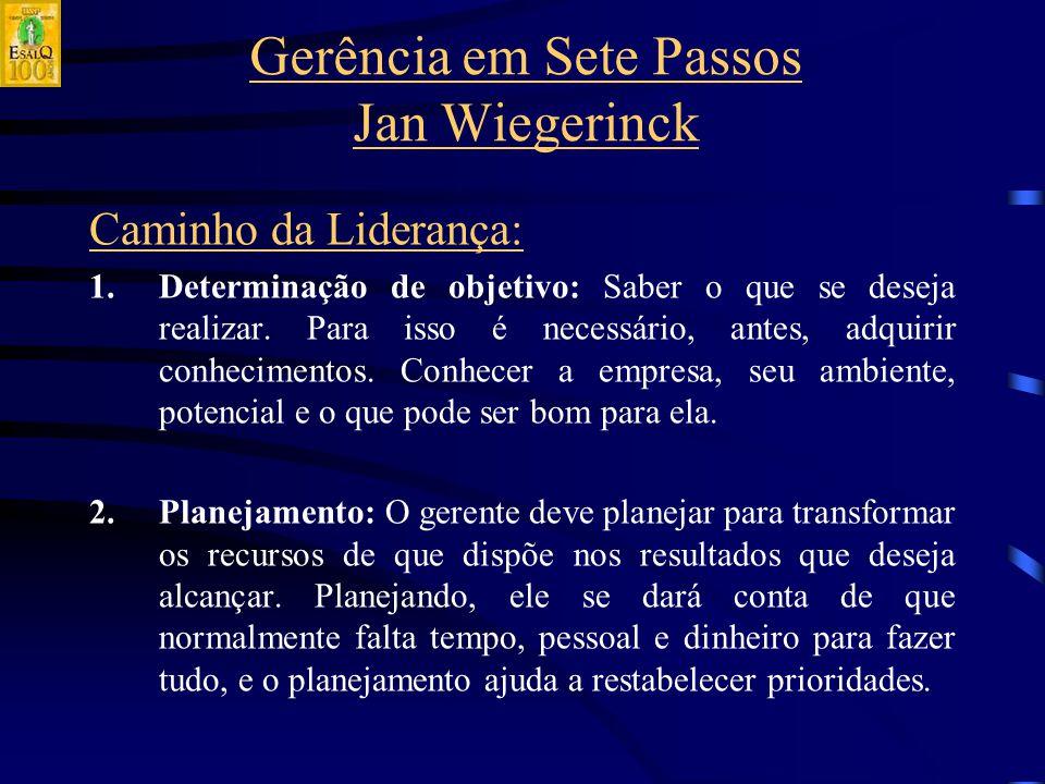 Gerência em Sete Passos Jan Wiegerinck Caminho da Liderança: 1.Determinação de objetivo: Saber o que se deseja realizar.
