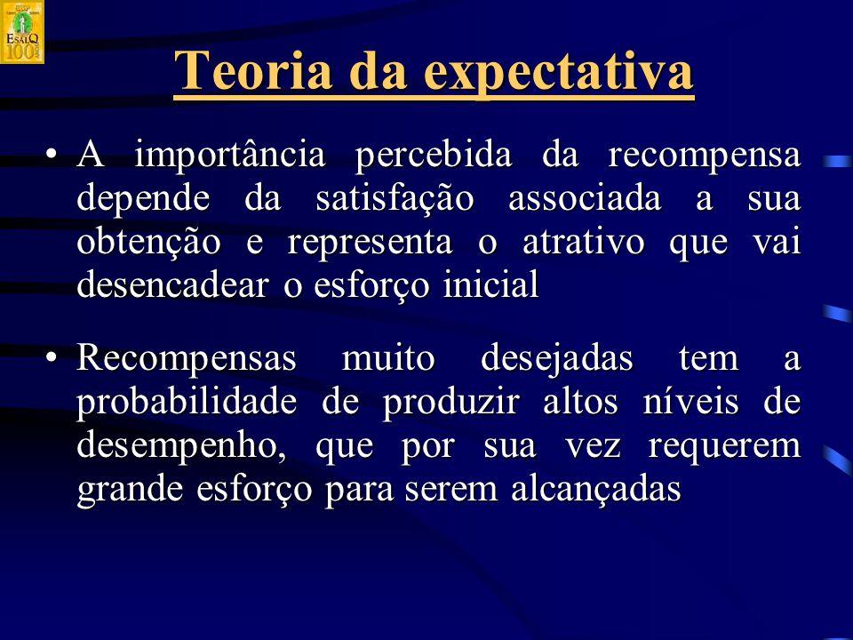 Teoria da expectativa A importância percebida da recompensa depende da satisfação associada a sua obtenção e representa o atrativo que vai desencadear o esforço inicialA importância percebida da recompensa depende da satisfação associada a sua obtenção e representa o atrativo que vai desencadear o esforço inicial Recompensas muito desejadas tem a probabilidade de produzir altos níveis de desempenho, que por sua vez requerem grande esforço para serem alcançadasRecompensas muito desejadas tem a probabilidade de produzir altos níveis de desempenho, que por sua vez requerem grande esforço para serem alcançadas