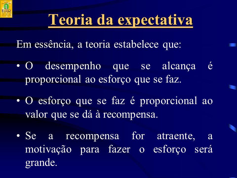 Teoria da expectativa Em essência, a teoria estabelece que: O desempenho que se alcança é proporcional ao esforço que se faz.