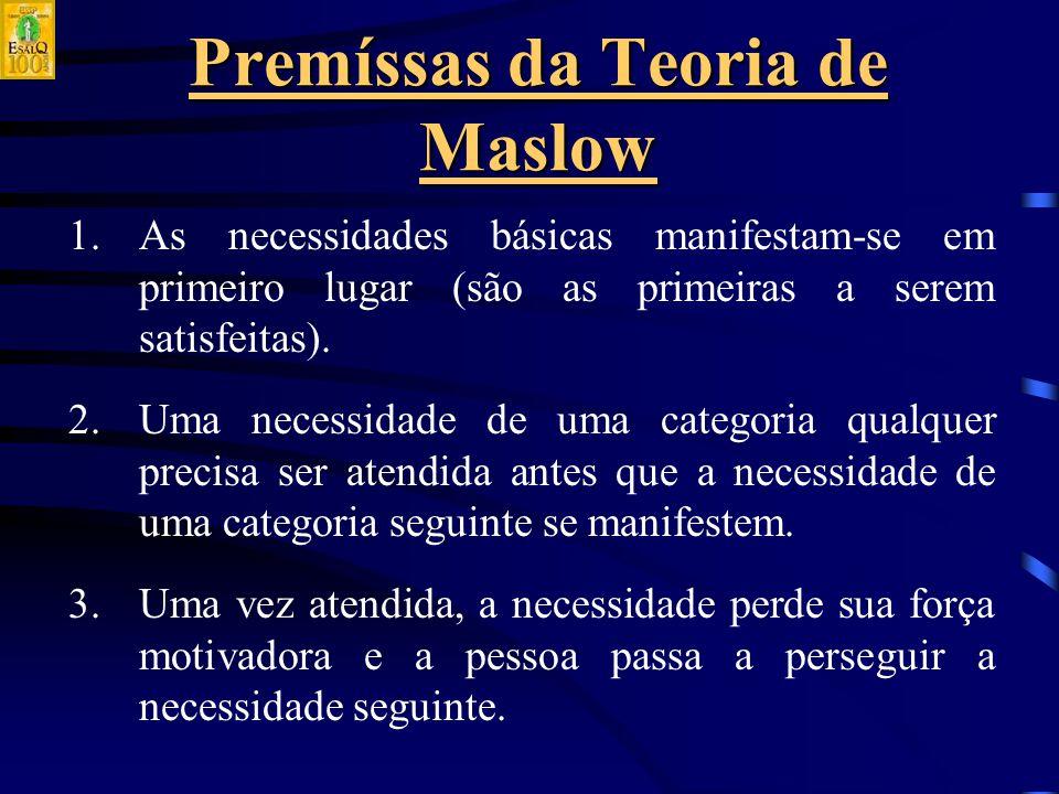 Premíssas da Teoria de Maslow 1.As necessidades básicas manifestam-se em primeiro lugar (são as primeiras a serem satisfeitas).