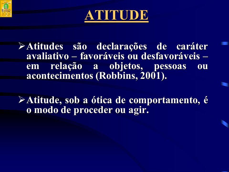 ATITUDE  Atitudes são declarações de caráter avaliativo – favoráveis ou desfavoráveis – em relação a objetos, pessoas ou acontecimentos (Robbins, 2001).