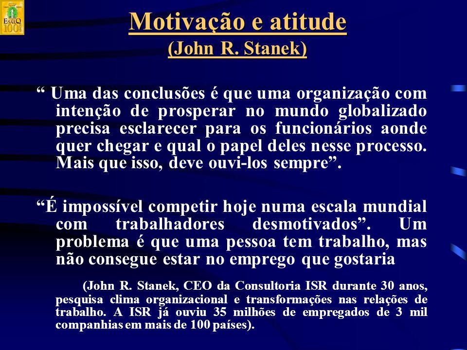 Motivação e atitude (John R.