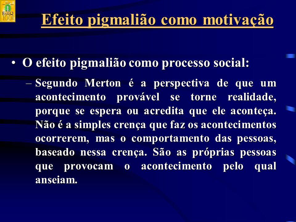 Efeito pigmalião como motivação O efeito pigmalião como processo social:O efeito pigmalião como processo social: –Segundo Merton é a perspectiva de que um acontecimento provável se torne realidade, porque se espera ou acredita que ele aconteça.