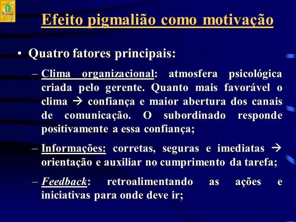 Efeito pigmalião como motivação Quatro fatores principais:Quatro fatores principais: –Clima organizacional: atmosfera psicológica criada pelo gerente.