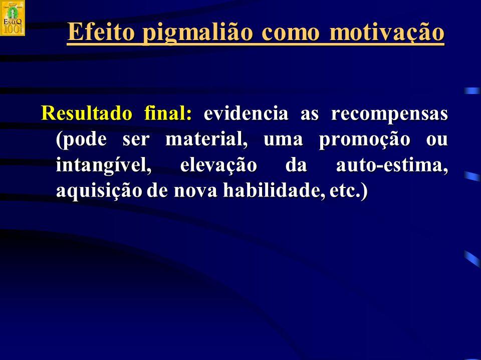 Efeito pigmalião como motivação Resultado final: evidencia as recompensas (pode ser material, uma promoção ou intangível, elevação da auto-estima, aquisição de nova habilidade, etc.)