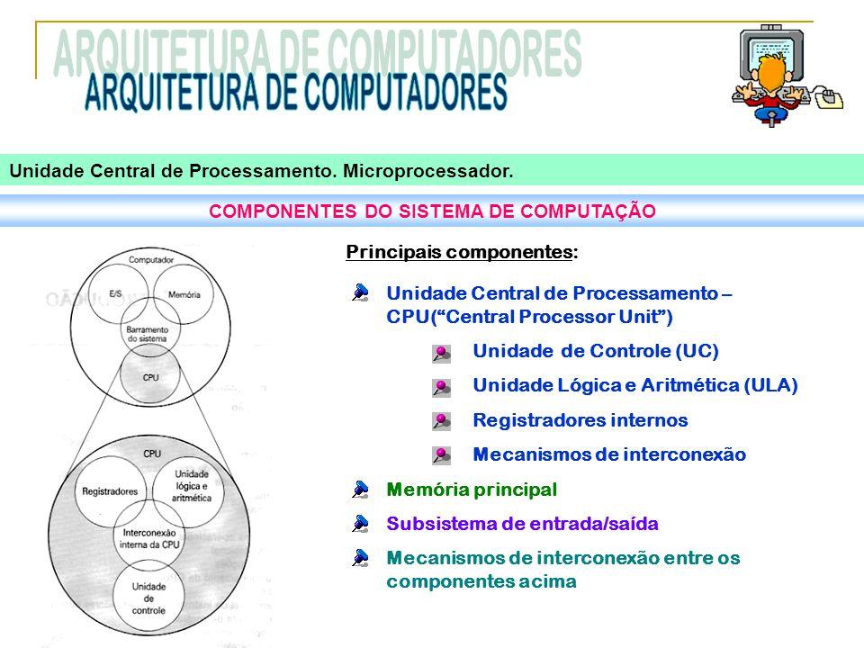 """COMPONENTES DO SISTEMA DE COMPUTAÇÃO Principais componentes: Unidade Central de Processamento – CPU(""""Central Processor Unit"""") Unidade de Controle (UC)"""