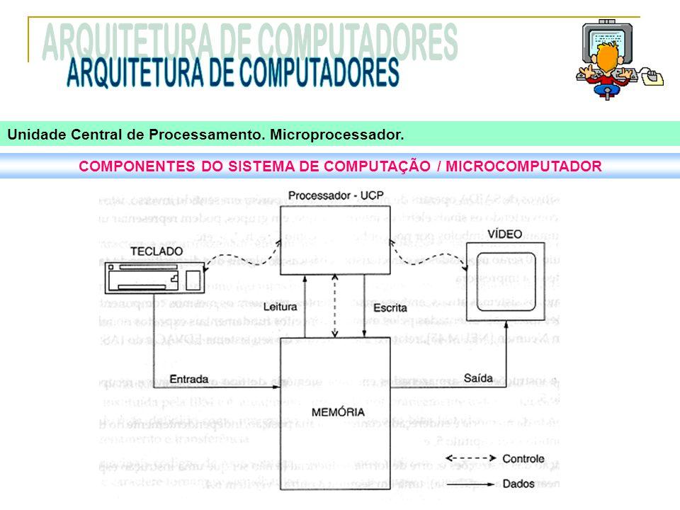 Unidade Central de Processamento. Microprocessador. COMPONENTES DO SISTEMA DE COMPUTAÇÃO / MICROCOMPUTADOR