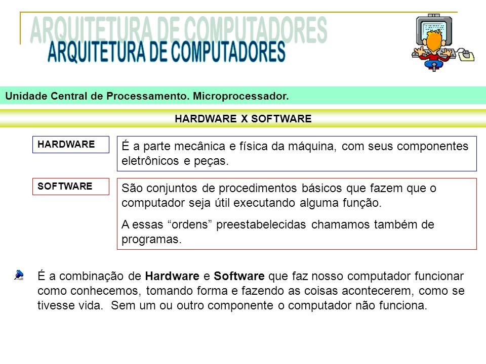 Unidade Central de Processamento. Microprocessador. HARDWARE X SOFTWARE HARDWARE É a parte mecânica e física da máquina, com seus componentes eletrôni