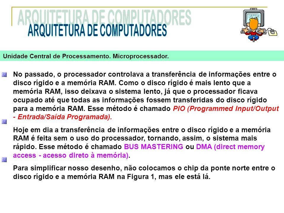 No passado, o processador controlava a transferência de informações entre o disco rígido e a memória RAM. Como o disco rígido é mais lento que a memór