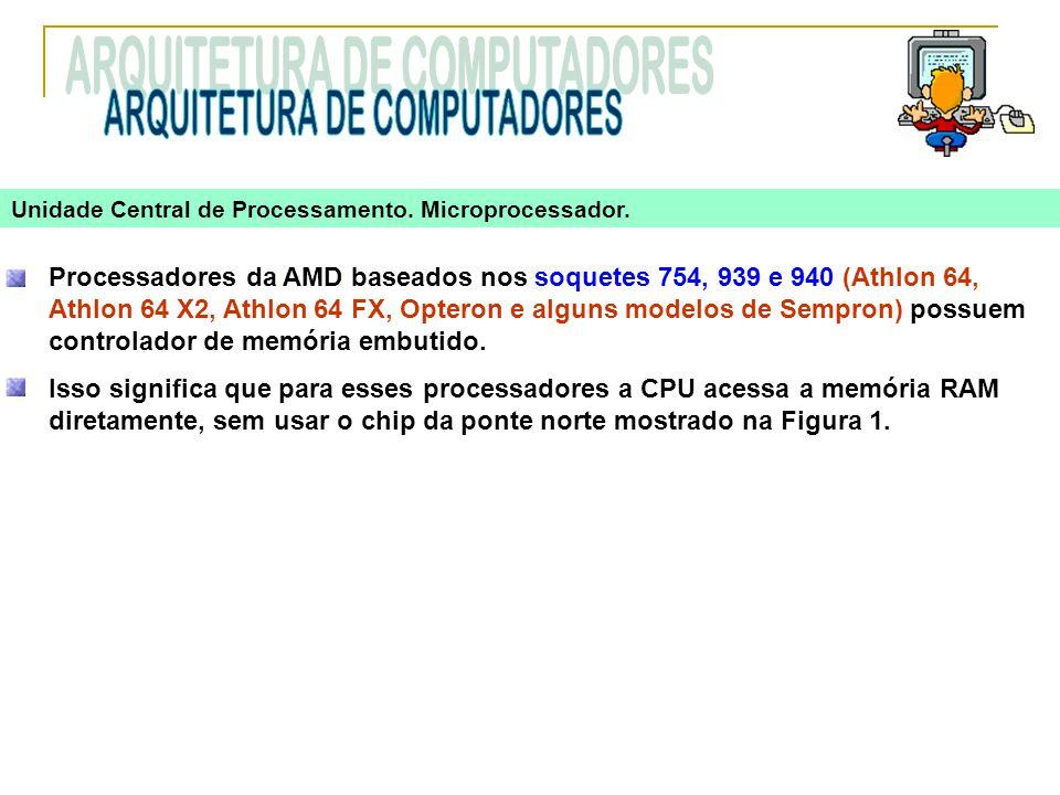 Processadores da AMD baseados nos soquetes 754, 939 e 940 (Athlon 64, Athlon 64 X2, Athlon 64 FX, Opteron e alguns modelos de Sempron) possuem control