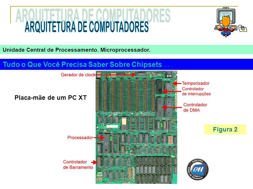 Tudo o Que Você Precisa Saber Sobre Chipsets... Placa-mãe de um PC XT Figura 2 Unidade Central de Processamento. Microprocessador.