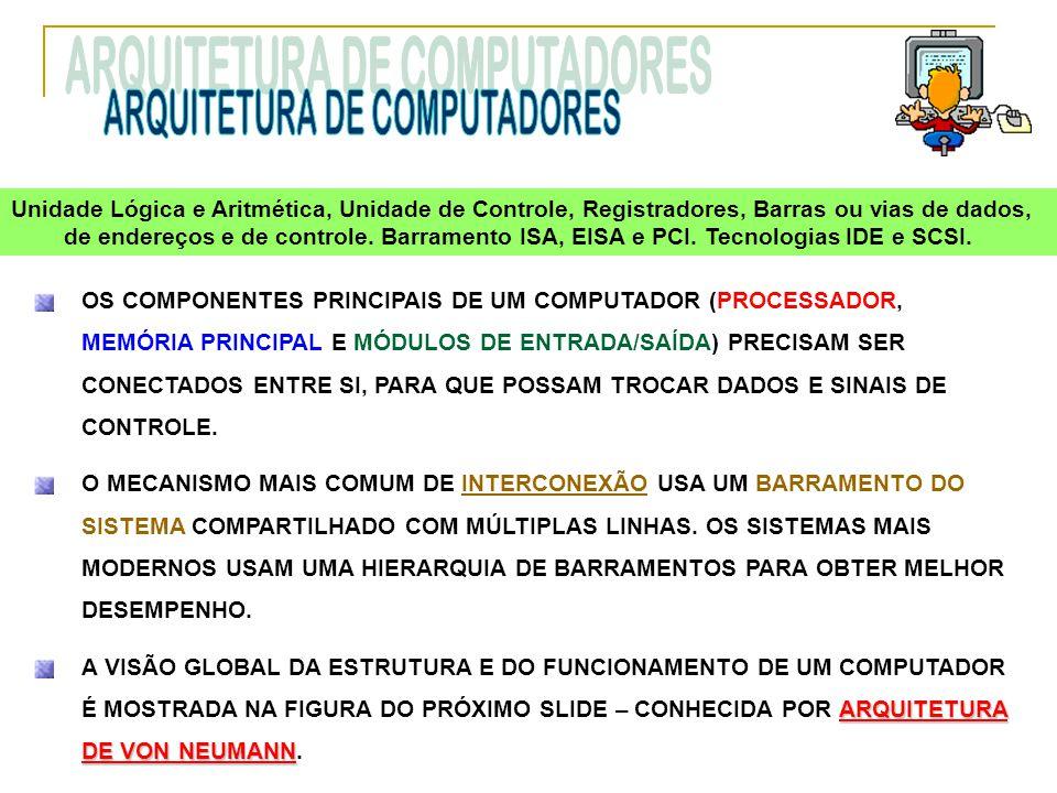 OS COMPONENTES PRINCIPAIS DE UM COMPUTADOR (PROCESSADOR, MEMÓRIA PRINCIPAL E MÓDULOS DE ENTRADA/SAÍDA) PRECISAM SER CONECTADOS ENTRE SI, PARA QUE POSS