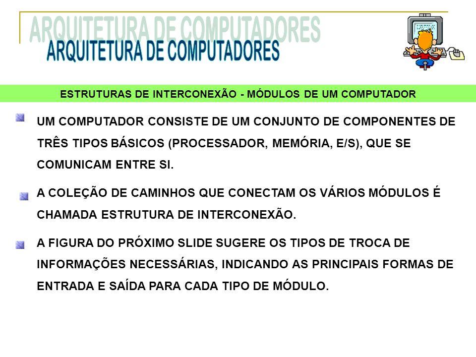 ESTRUTURAS DE INTERCONEXÃO - MÓDULOS DE UM COMPUTADOR UM COMPUTADOR CONSISTE DE UM CONJUNTO DE COMPONENTES DE TRÊS TIPOS BÁSICOS (PROCESSADOR, MEMÓRIA