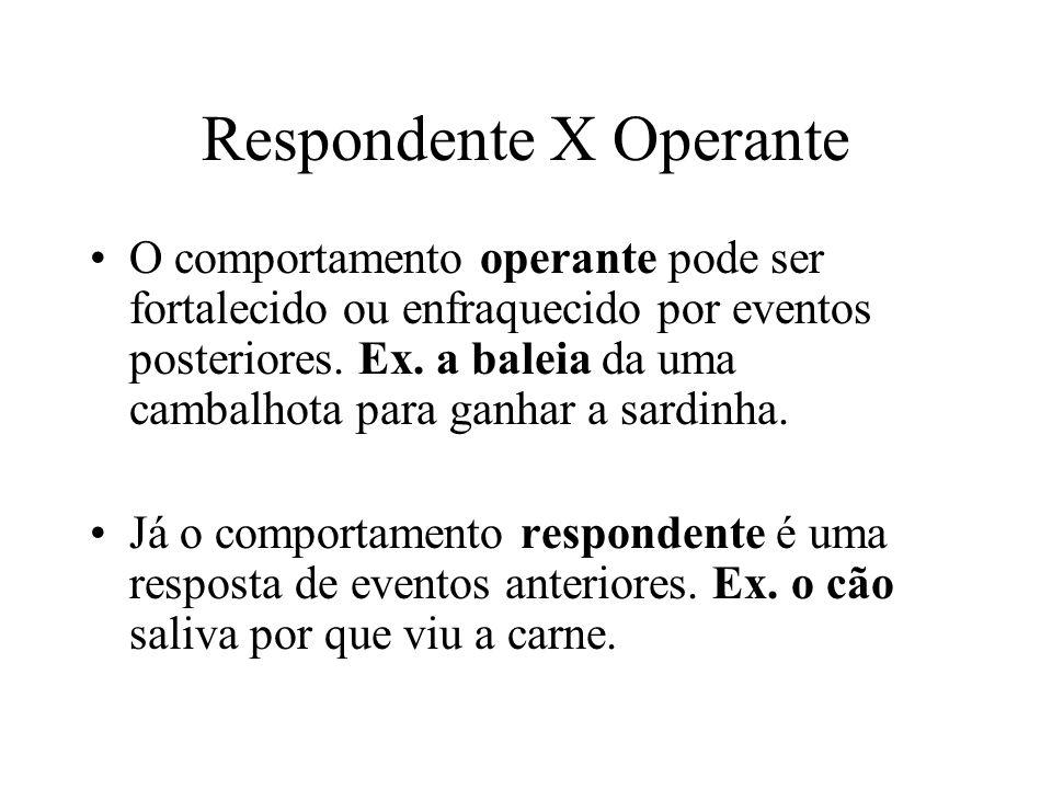 Respondente X Operante O comportamento operante pode ser fortalecido ou enfraquecido por eventos posteriores. Ex. a baleia da uma cambalhota para ganh