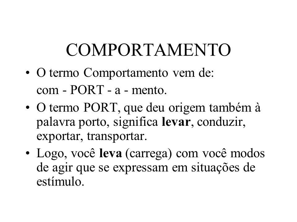 COMPORTAMENTO O termo Comportamento vem de: com - PORT - a - mento. O termo PORT, que deu origem também à palavra porto, significa levar, conduzir, ex
