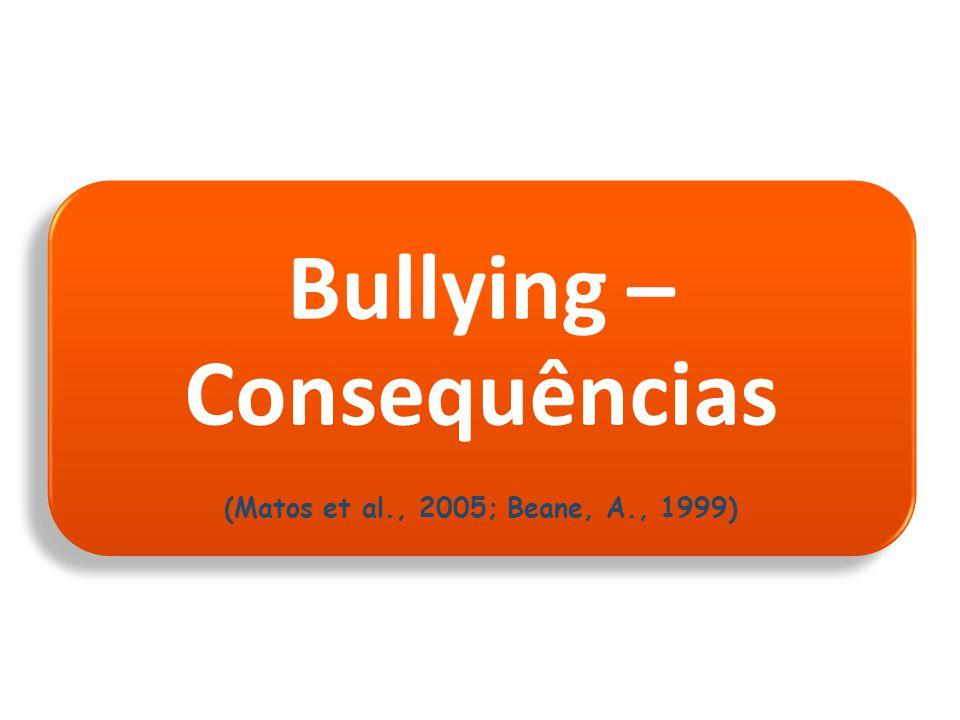 Bullying – Consequências (Matos et al., 2005; Beane, A., 1999)