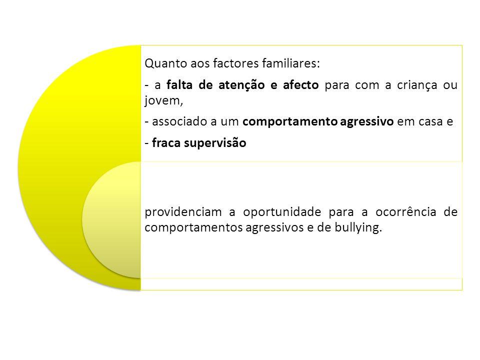Quanto aos factores familiares: - a falta de atenção e afecto para com a criança ou jovem, - associado a um comportamento agressivo em casa e - fraca