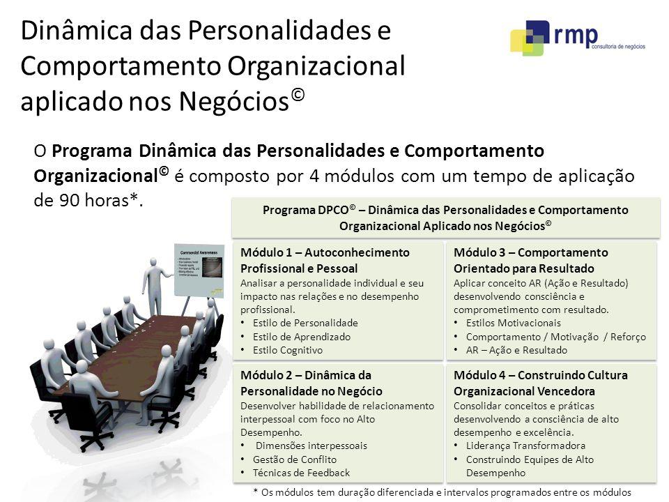 Dinâmica das Personalidades e Comportamento Organizacional aplicado nos Negócios © O Programa Dinâmica das Personalidades e Comportamento Organizacional © é composto por 4 módulos com um tempo de aplicação de 90 horas*.