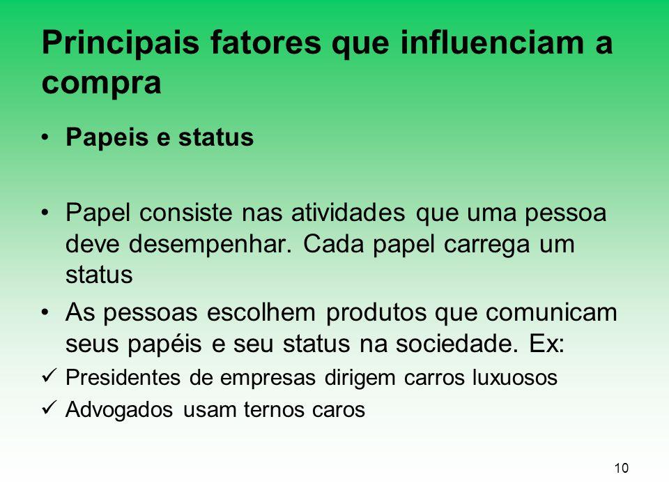 10 Principais fatores que influenciam a compra Papeis e status Papel consiste nas atividades que uma pessoa deve desempenhar. Cada papel carrega um st