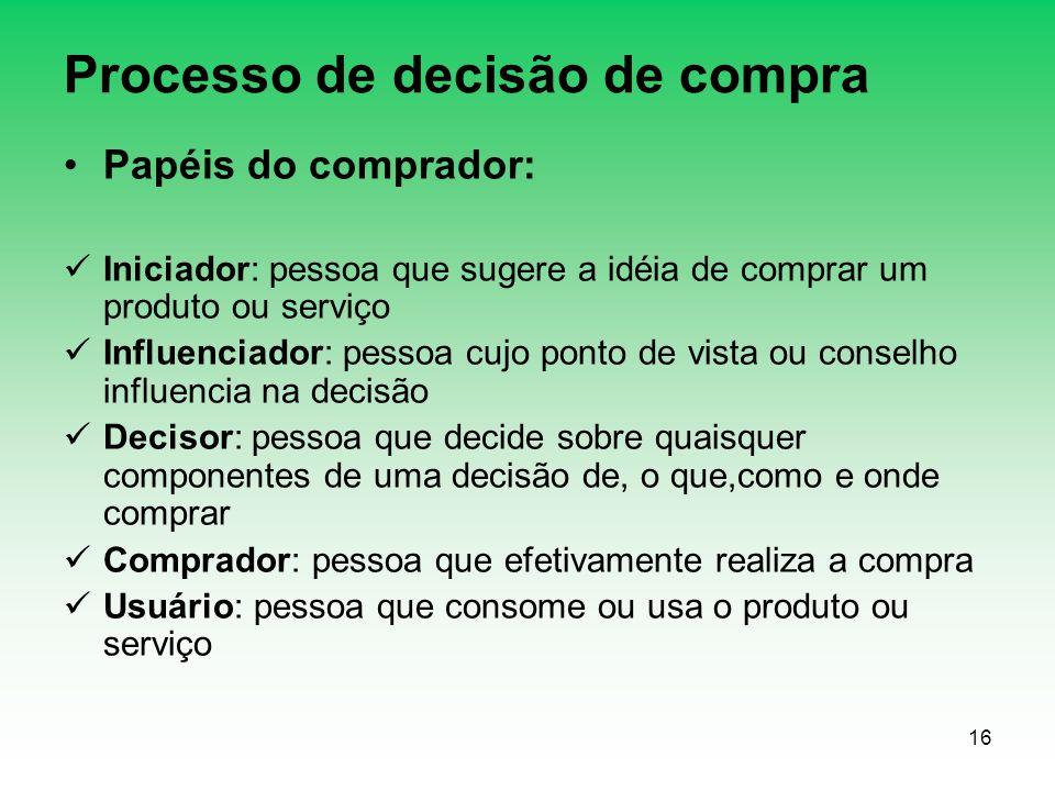 16 Processo de decisão de compra Papéis do comprador: Iniciador: pessoa que sugere a idéia de comprar um produto ou serviço Influenciador: pessoa cujo